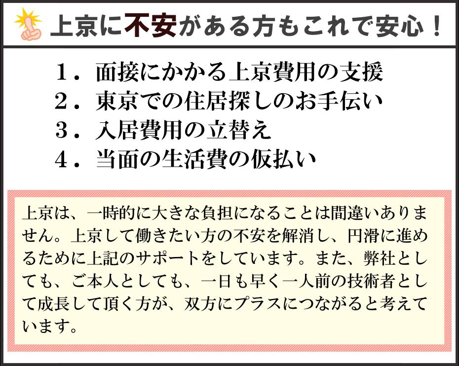 上京に不安のある方もこれで安心!1.面接にかかる上京費用の支援 2.東京での住居探しのお手伝い 3.入居費用の立替え 4.当面の生活費の仮払い 上京は、一時的に大きな負担になることは間違いありません。上京して働きたい方の不安を解消し、円滑に進めるために上記のサポートをしています。また、弊社としても、ご本人としても、一日も早く一人前の技術者として成長していただく方が、双方のプラスにつながると考えています。